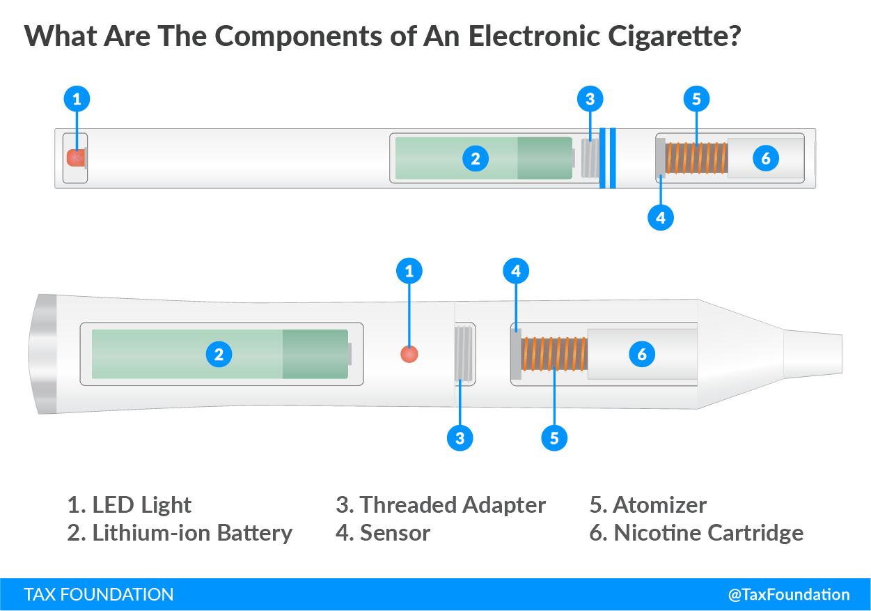 Vaporizer E-cigarette Diagram