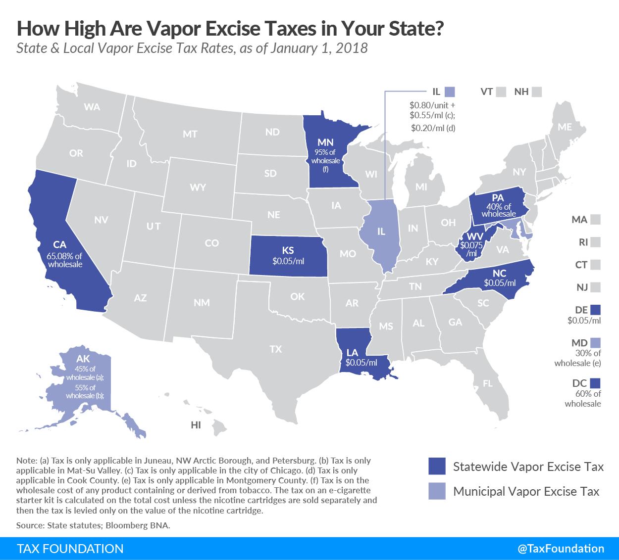 State & Local Vapor Taxes 2018