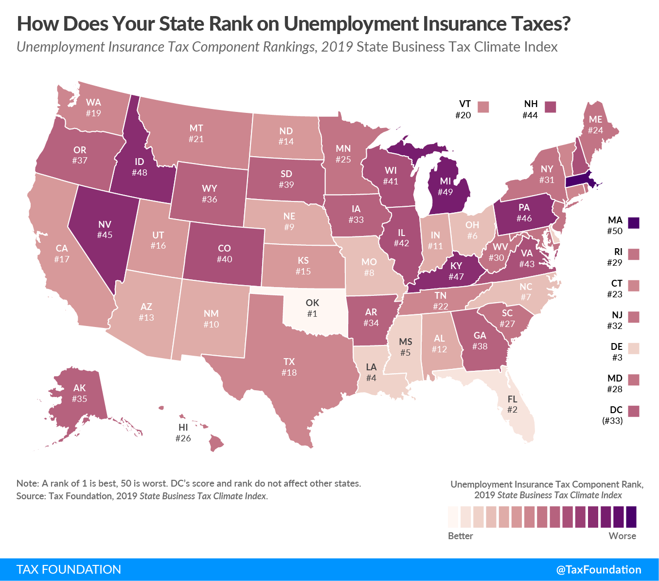 Ranking Unemployment Insurance Taxes on the 2019 State Business Tax Climate Index