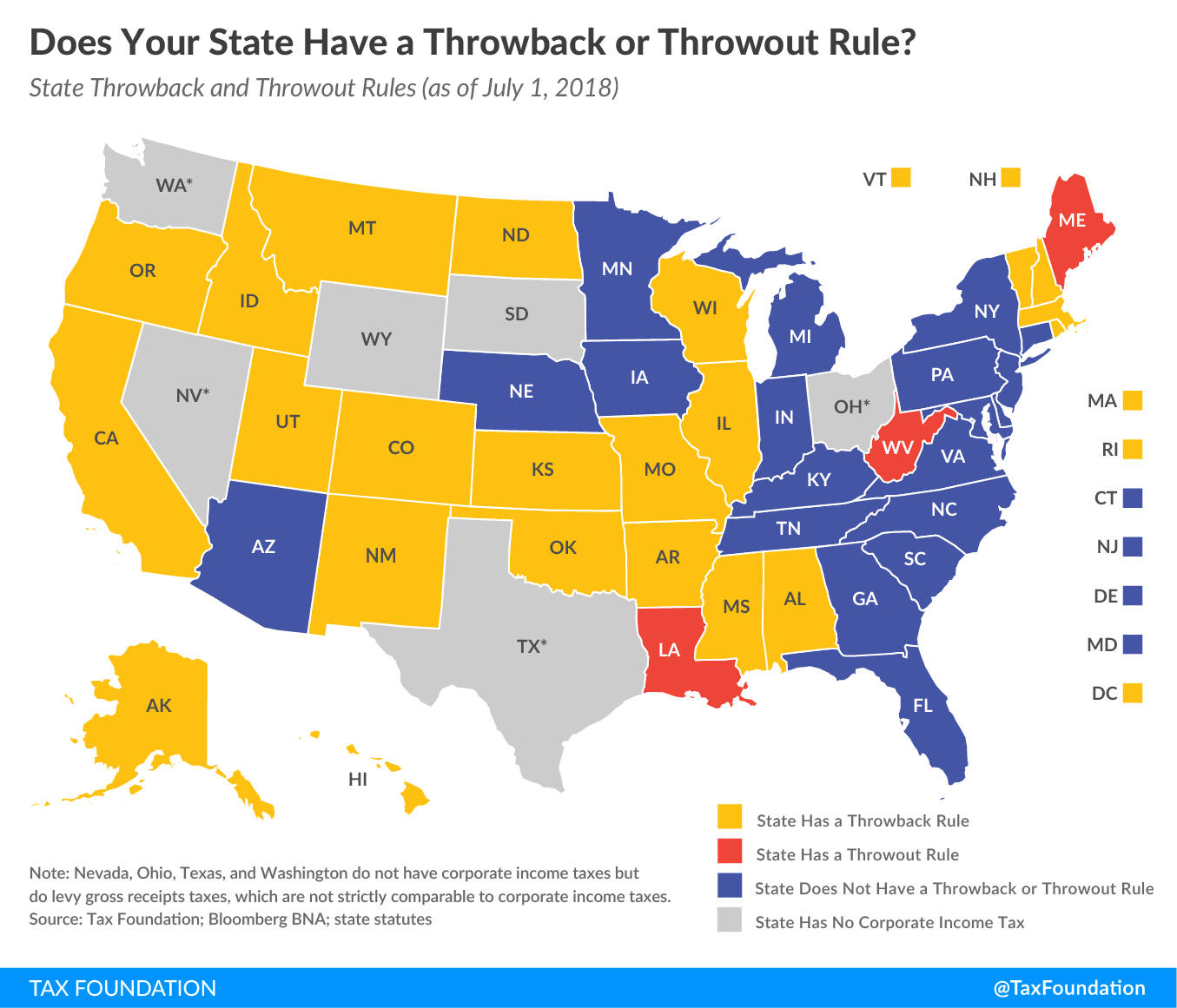Does Your State Have a Throwback or Throwout Rule?